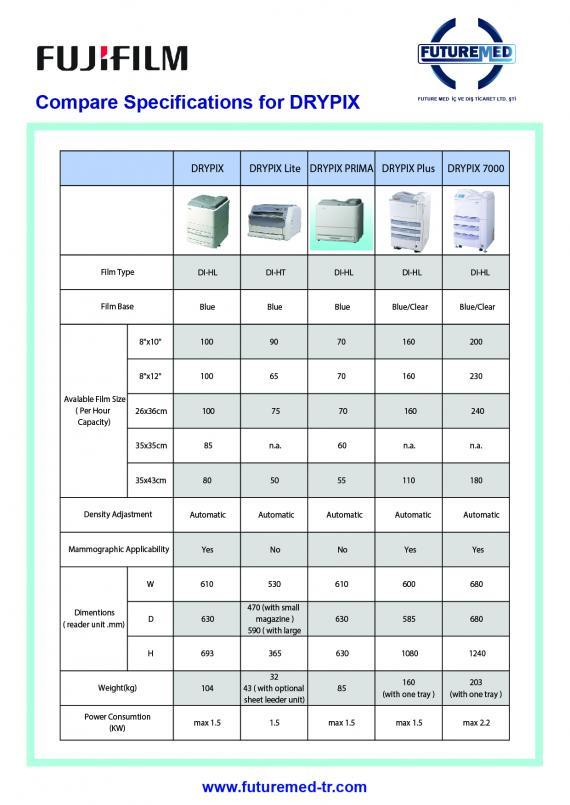 Fujifilm Healthcare Printers Özelliklerinin Karşılaştırılması